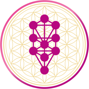 Logo Seelenplan-Analyse nach Kabbala, Lebensanalyse und Kabbala berechnen lassen